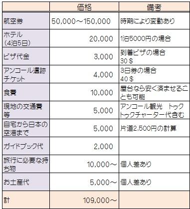cost_01