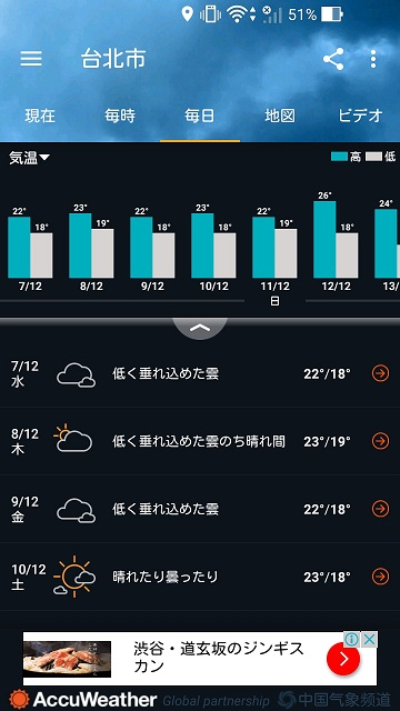 accuweather_01